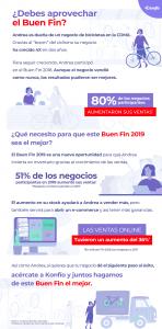 infografia-impulsa-tus-ventas-este-buen-fin-2019